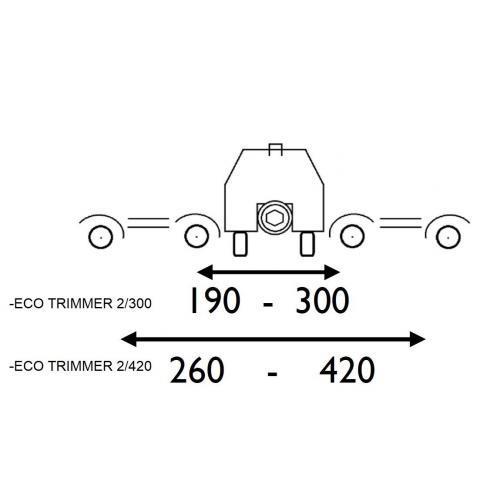 Ometač kmínků ECO Trimmer 2